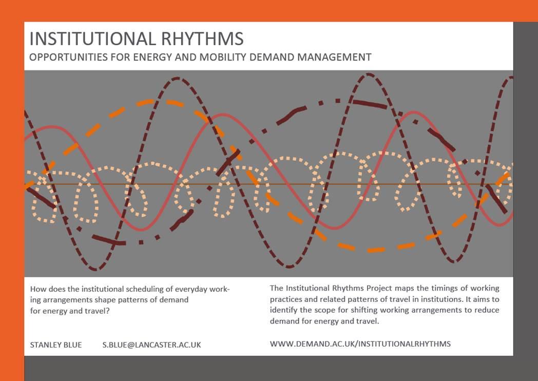 Institutional Rhythms | Demand